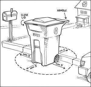 cart tips drawing