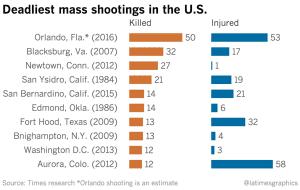 shooting stats