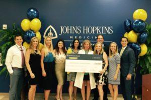 Check presentation at Johns Hopkins All-Childrens Hospital